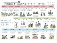 古民家再生の流れ持家.jpg